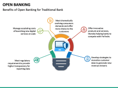 Open Banking PPT slide 29