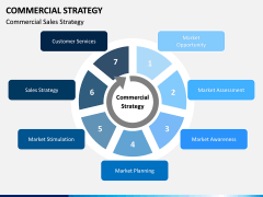 Commercial strategy PPT slide 8