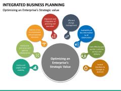 Integrated Business Planning PPT Slide 19