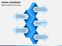 Digital Leadership PPT Slide 2