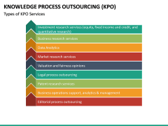 Knowledge Process Outsourcing (KPO) PPT Slide 25