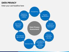 Data Privacy PPT Slide 7