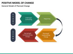 Positive Model of Change PPT Slide 19