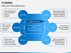 7S model PPT slide 2