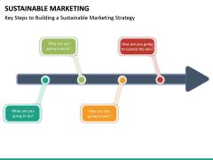 Sustainable Marketing PPT Slide 11