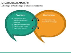 Situational Leadership PPT Slide 37