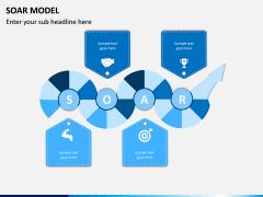 SOAR Model PPT Slide 5
