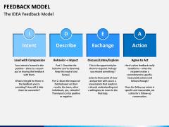 Feedback Model PPT Slide 15