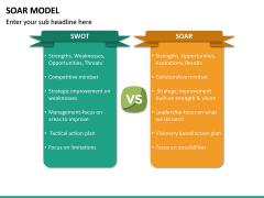 SOAR Model PPT Slide 19