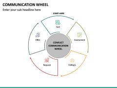 Communication Wheel PPT Slide 19
