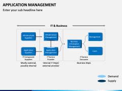 Application Management PPT Slide 8