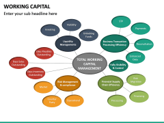 Working Capital PPT slide 26