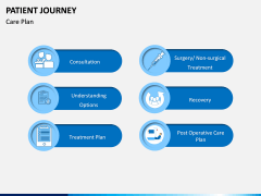 Patient Journey PPT Slide 3