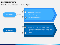 Human Rights PPT Slide 10