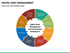 Digital Asset Management PPT Slide 20