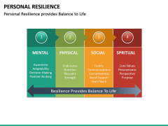 Personal Resilience PPT Slide 34