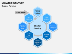 Disaster Recovery PPT Slide 2