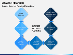 Disaster Recovery PPT Slide 3