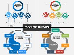 Customer Development PPT cover slide