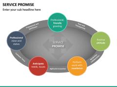 Service Promise PPT slide 15