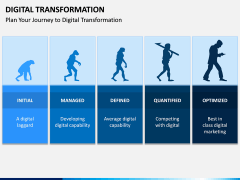 Digital Transformation PPT Slide 10