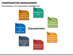 Compensation Management PPT Slide 25