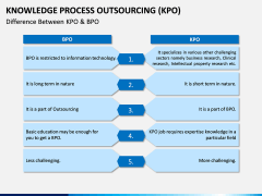 Knowledge Process Outsourcing (KPO) PPT Slide 13