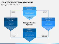 Strategic Project Management PPT Slide 13