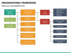 Organizational Framework PPT Slide 20