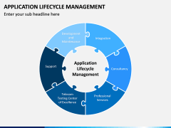 Application Lifecycle Management PPT Slide 5