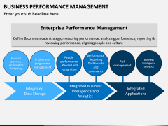 Business Performance Management PPT Slide 6