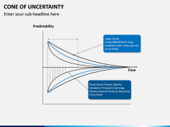 Cone of Uncertainty PPT Slide 7