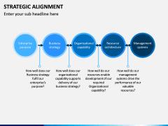 Strategic Alignment PPT Slide 5