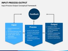 Input Process Output PPT slide 4