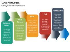 Lean Principles PPT slide 25