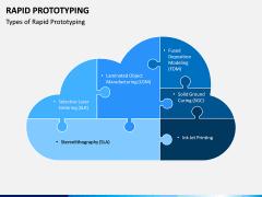 Rapid Prototyping PPT Slide 7