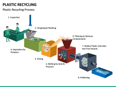 Plastic Recycling PPT Slide 12