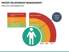 Patient Relationship Management PPT Slide 27