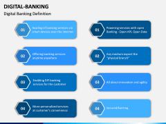 Digital Banking PPT Slide 2