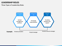 Leadership Roles PPT Slide 8