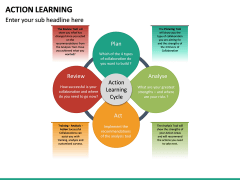 Action Learning PPT Slide 29