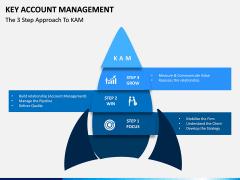 Key Account Management PPT Slide 12