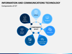 Information & Communications Technology (ICT) PPT Slide 6