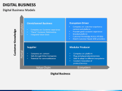 Digital Business PPT slide 8
