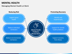 Mental Health PPT Slide 22