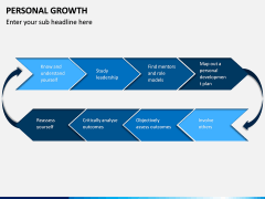 Personal Growth PPT Slide 20