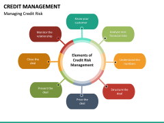 Credit Management PPT slide 26