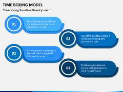 Time Boxing Model PPT Slide 7