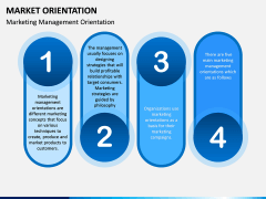 Market Orientation PPT slide 14