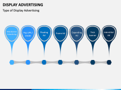Display Advertising PPT Slide 2